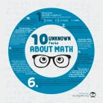 10 lesser known facts about maths