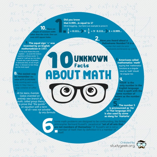 10-unknown-facts-about-math_52b2e95419fbe-620x620