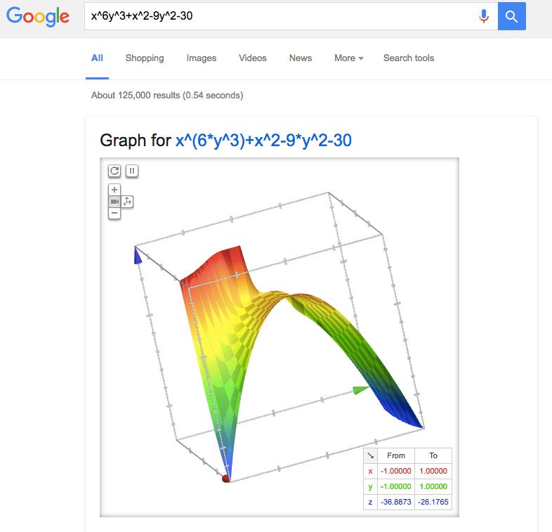 Google Matek